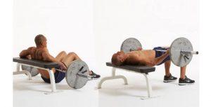 elevación de caderas glúteos